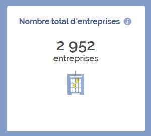 Création d'entreprise à Lagny-sur-Marne
