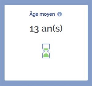 Montereau-Fault-age-moyen-entreprises-arcalys-archives