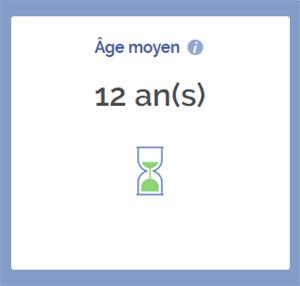 age-moyen-entreprises-creteil-arcalys-archives