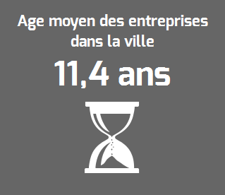 infographie-rueil-malmaison-2