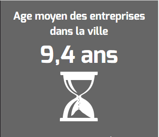 infographie-bussy-saint-georges-2