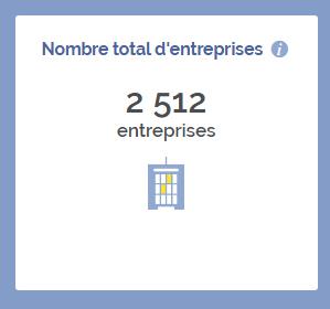 nombre-entreprises-bry-sur-marne