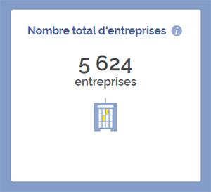 nombre-entreprises-noisy-le-sec